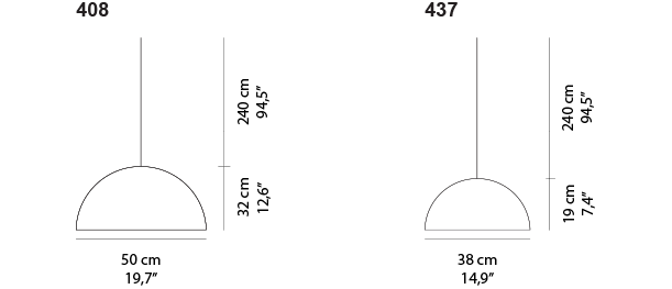 Sonora 408, 437 Dati tecnici / Technical data