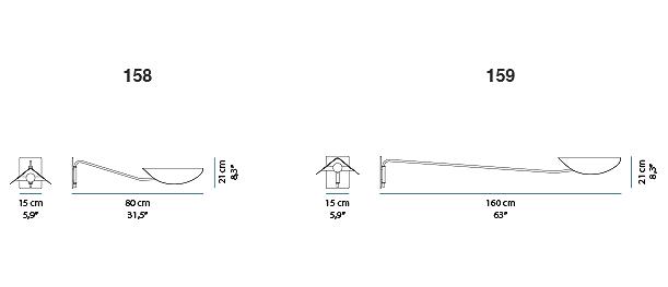Plume 158, 159